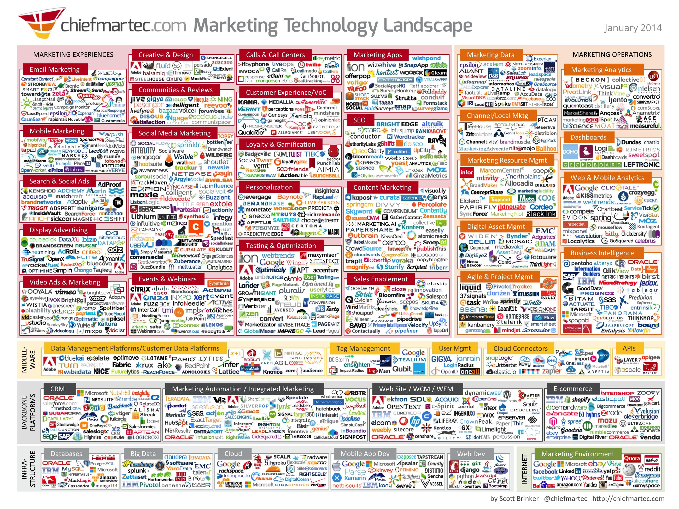 marketing_technology_software